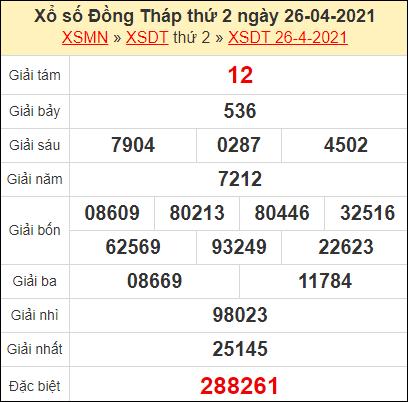 Kết quả xổ số Đồng Tháp ngày 26/4/2021