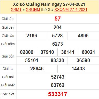 Kết quả xổ số Quảng Nam ngày 27/4/2021