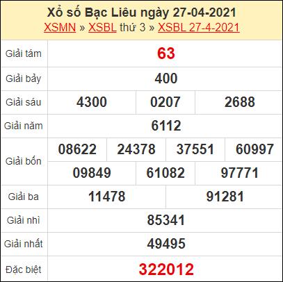 Kết quả xổ số Bạc Liêu ngày 27/4/2021