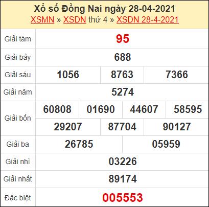Kết quả xổ số Đồng Nai ngày 28/4/2021