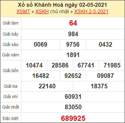 Kết quả xổ số Khánh Hòa ngày 2/5/2021