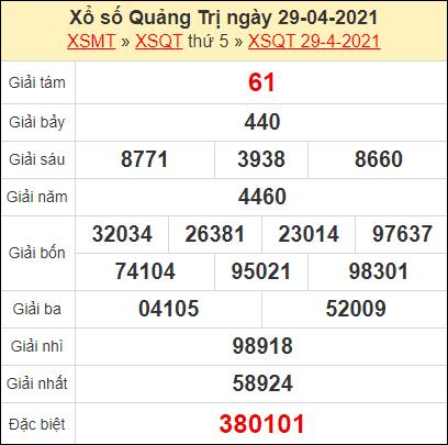 Kết quả xổ số Quảng Trị ngày 29/4/2021
