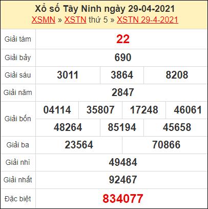 Kết quả xổ số Tây Ninh ngày 29/4/2021