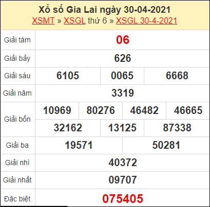 Kết quả xổ số Gia Lai ngày 30/4/2021