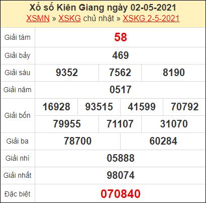 Kết quả xổ số Kiên Giang ngay 2/5/2021