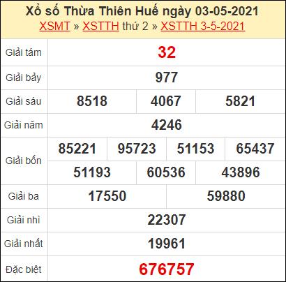 Kết quả xổ số Thừa Thiên Huế ngày 3/5/2021