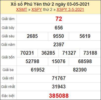 Kết quả xổ số Phú Yên ngày 3/5/2021