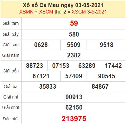 Kết quả xổ số Cà Mau ngày 3/5/2021