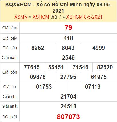 Kết quả xổ số Hồ Chí Minh ngày 8/5/2021