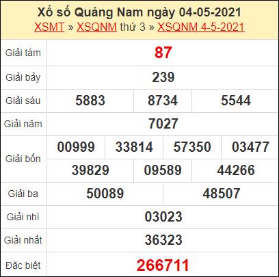 Kết quả xổ số Quảng Nam ngày 4/5/2021