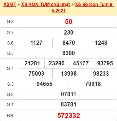 Kết quả xổ số Kon Tum ngày 9/5/2021