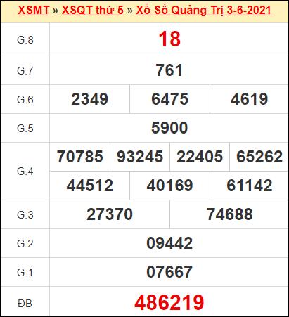 Kết quả xổ số Quảng Trị ngày 3/6/2021