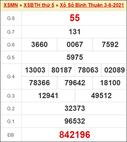 Kết quả xổ số Bình Thuận ngày 3/6/2021