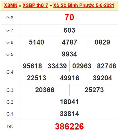 Kết quả xổ số Bình Phước ngày 5/6/2021