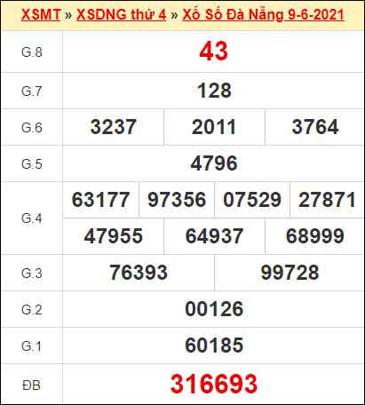 Kết quả xổ số Đà Nẵng ngày 9/6/2021