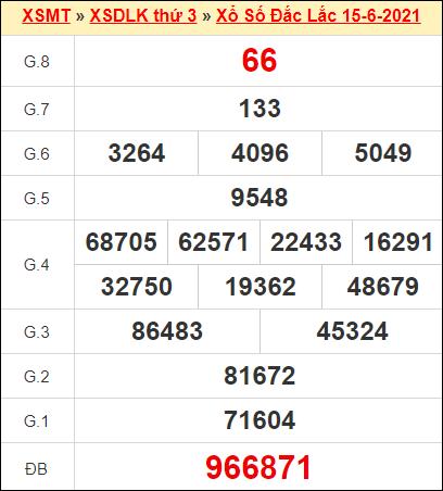 Kết quả xổ số Đắc Lắc ngày 15/6/2021