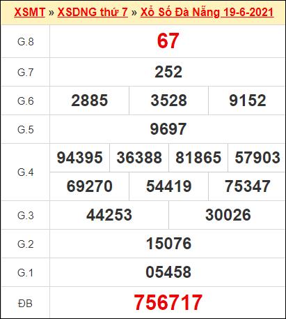 Kết quả xổ số Đà Nẵng ngày 19/6/2021