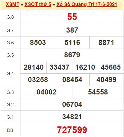 Kết quả xổ số Quảng Trị ngày 17/6/2021