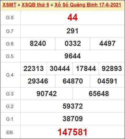 Kết quả xổ số Quảng Bình ngày 17/6/2021