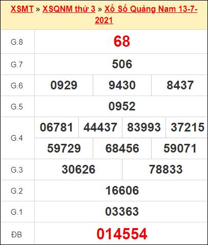 Kết quả xổ số Quảng Nam ngày 13/7/2021