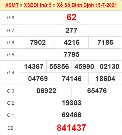 Kết quả xổ số Bình Định ngày 15/7/2021