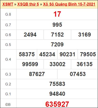 Kết quả xổ số Quảng Bình ngày 15/7/2021
