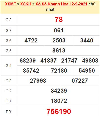 Kết quả xổ số Khánh Hòa ngày 12/9/2021