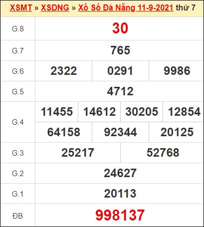 Kết quả xổ số Đà Nẵng ngày 11/9/2021