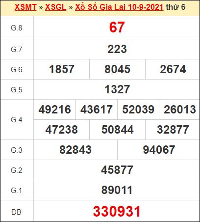 Kết quả xổ số Gia Lai ngày 10/9/2021