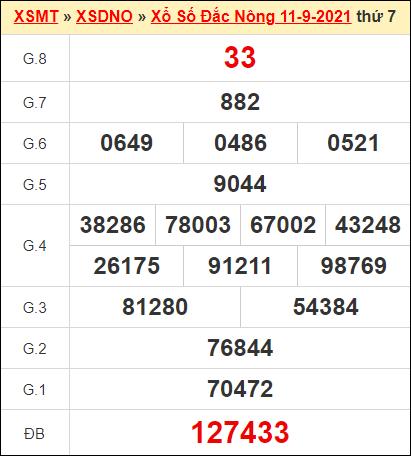 Kết quả xổ số Đắc Nông ngày 11/9/2021