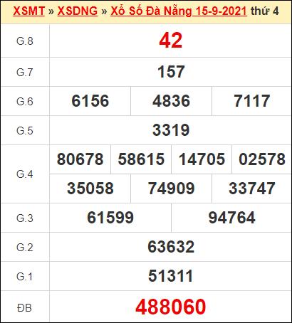 Kết quả xổ số Đà Nẵng ngày 15/9/2021