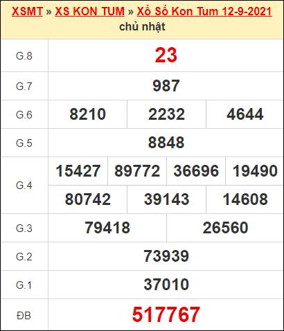 Kết quả xổ số Kon Tum ngày 12/9/2021