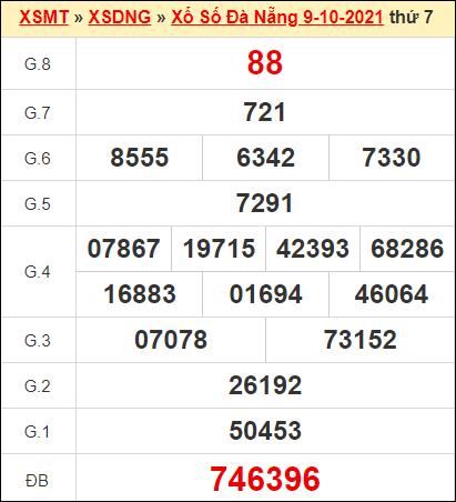 Kết quả xổ số Đà Nẵng ngày 9/10/2021