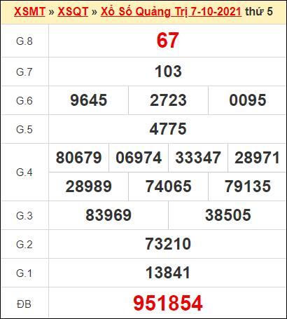 Kết quả xổ số Quảng Trị ngày 7/10/2021
