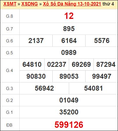 Kết quả xổ số Đà Nẵng ngày 13/10/2021