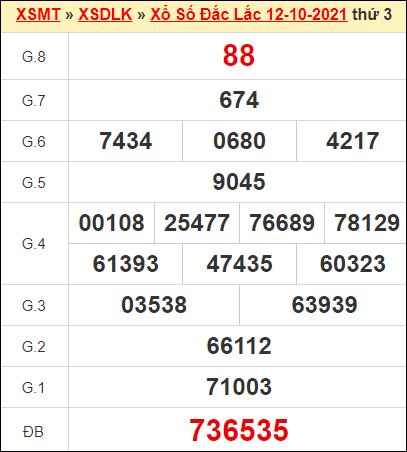 Kết quả xổ số Đắc Lắc ngày 12/10/2021